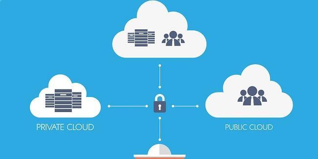 zero knowledge cloud storage